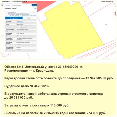 Земельный участок23:43:0402001:4